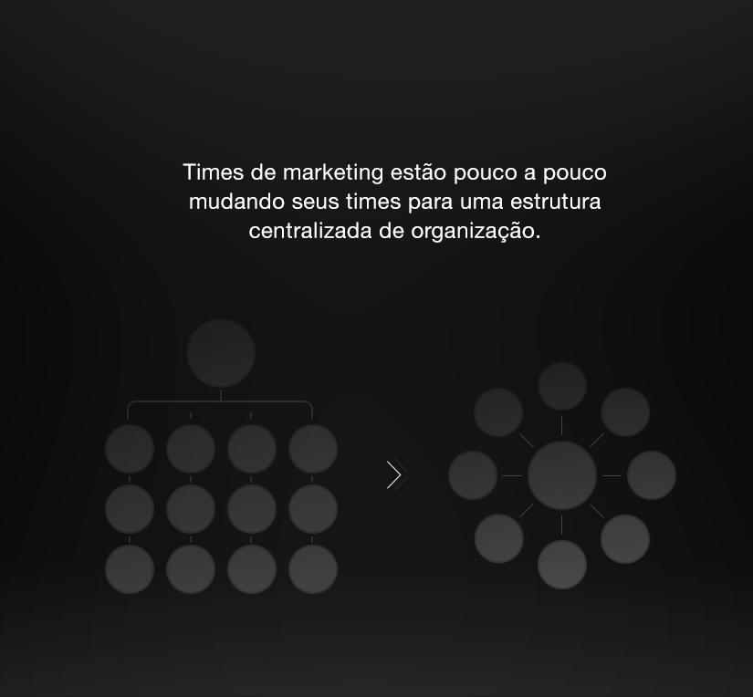 reestruturação de marketing